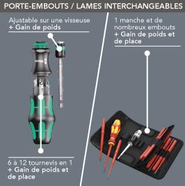 reduire les tms en réduisant le poids des outils utilisés